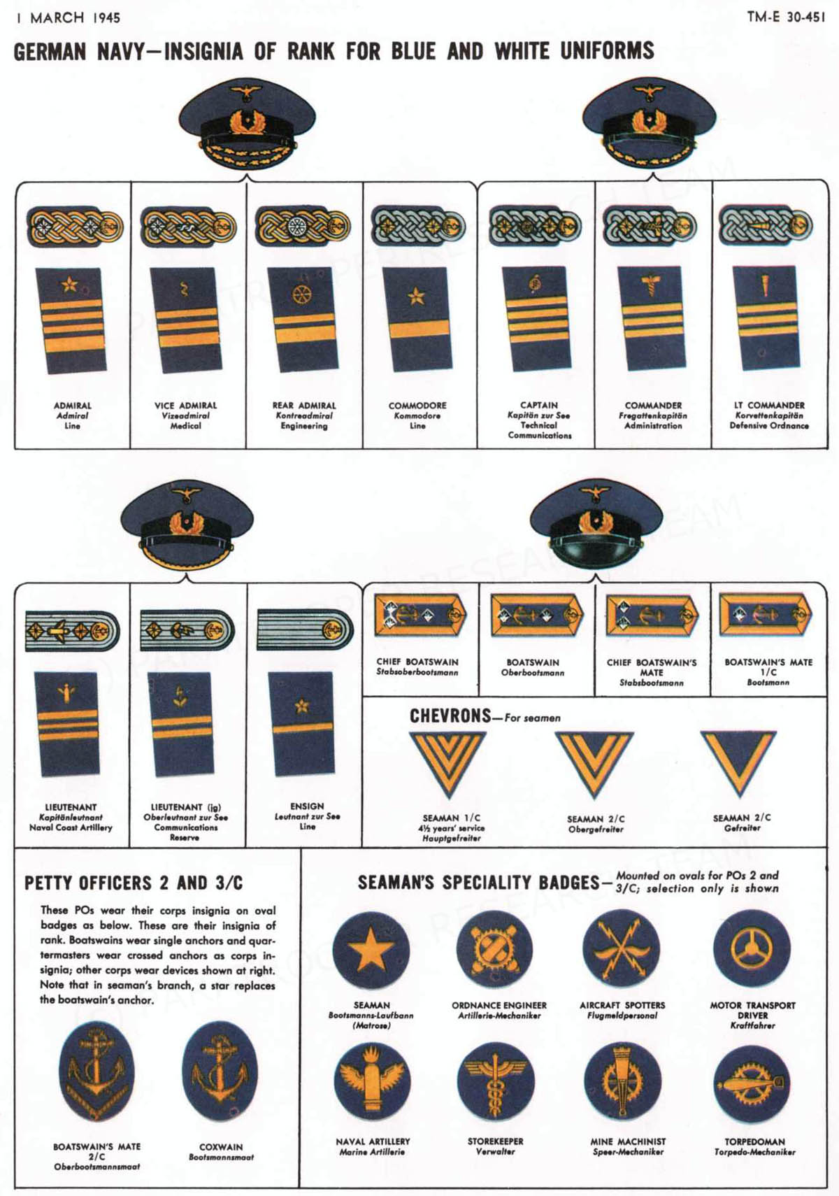 Para Research Team Website - German Kriegsmarine Insignia