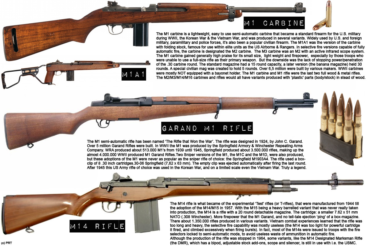 research paper on ww2 weapons What are some good topics for a high school research paper about wwii high school research papers are one of the most exciting things  weapons.